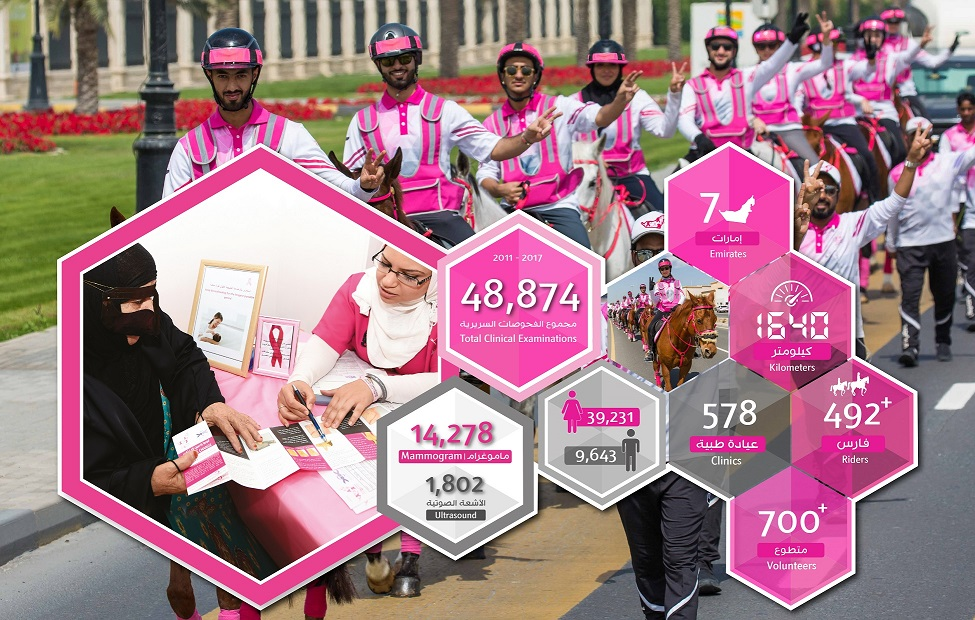 10 breast cancer cases revealed by pink caravan ride 2017 e