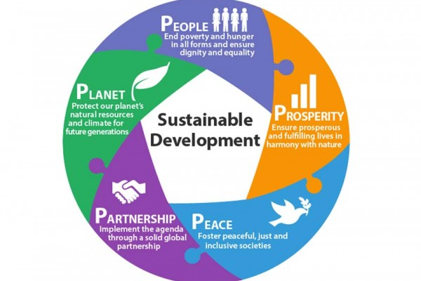 Sustainable Natural Resources Group