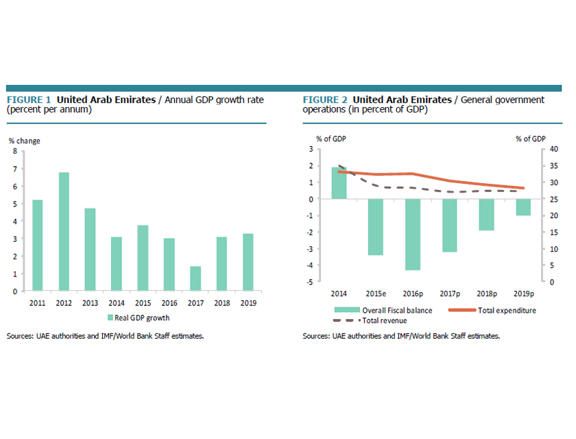 world bank report shows signs of economic recovery in middle east and north africa1