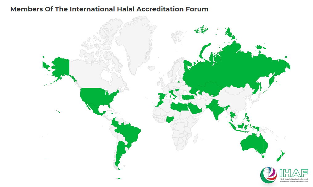 ihaf celebrates 1,000 days with 32 member-countries representing over $700 billion halal economy 2