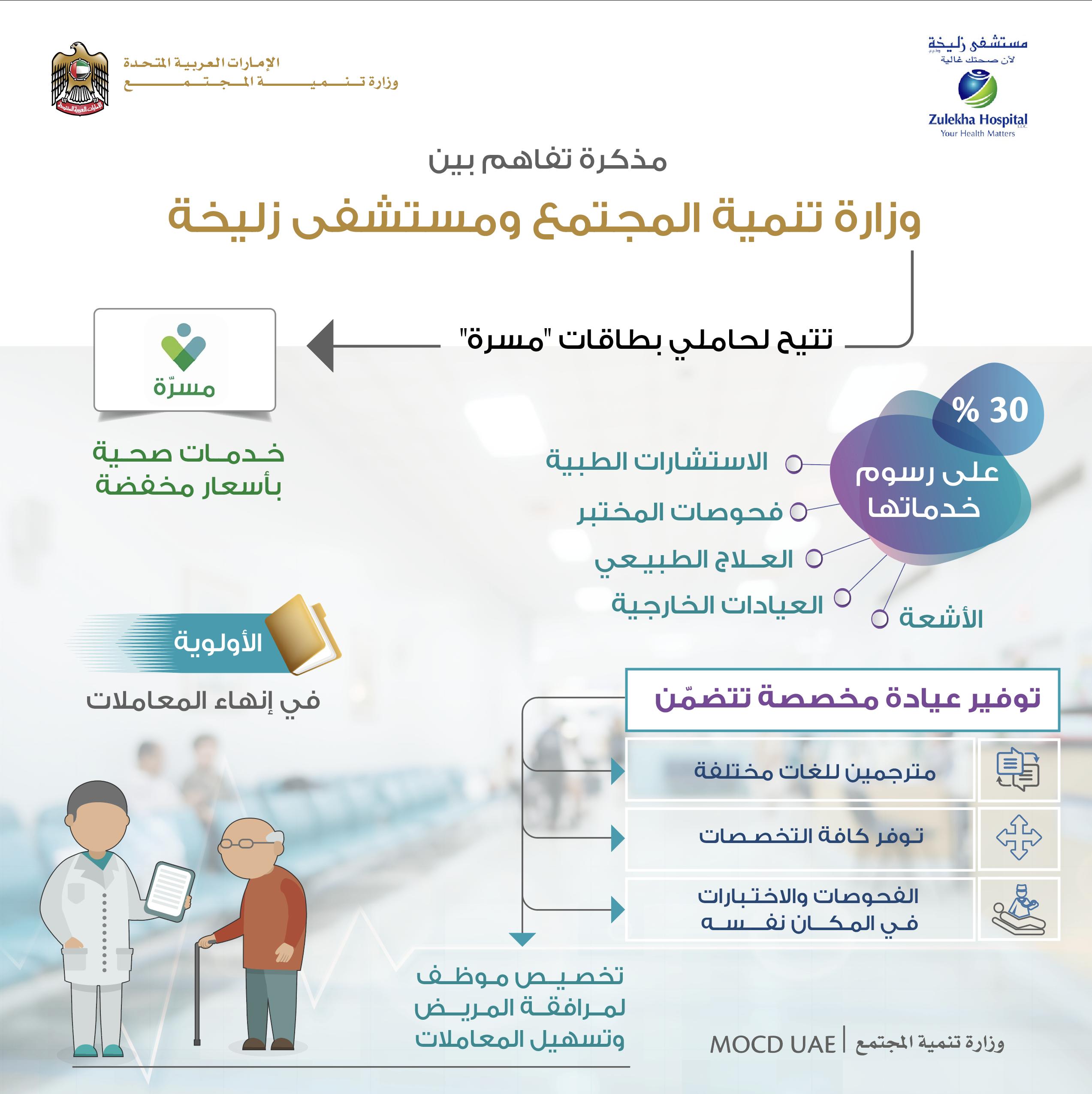 """""""تنمية المجتمع"""" توقع اتفاقية مع مستشفى زليخة لتقديم تسهيلات  لحاملي """"مسرة"""". 1"""