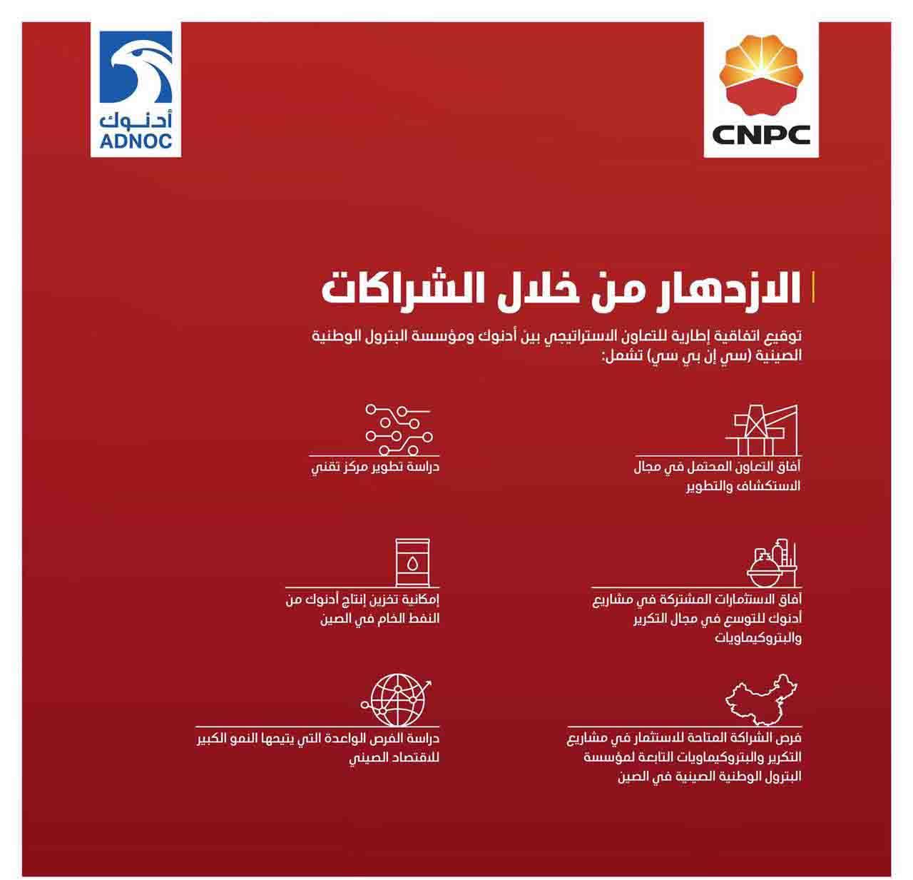Emirates News Agency - ADNOC, CNPC to explore upstream, downstream