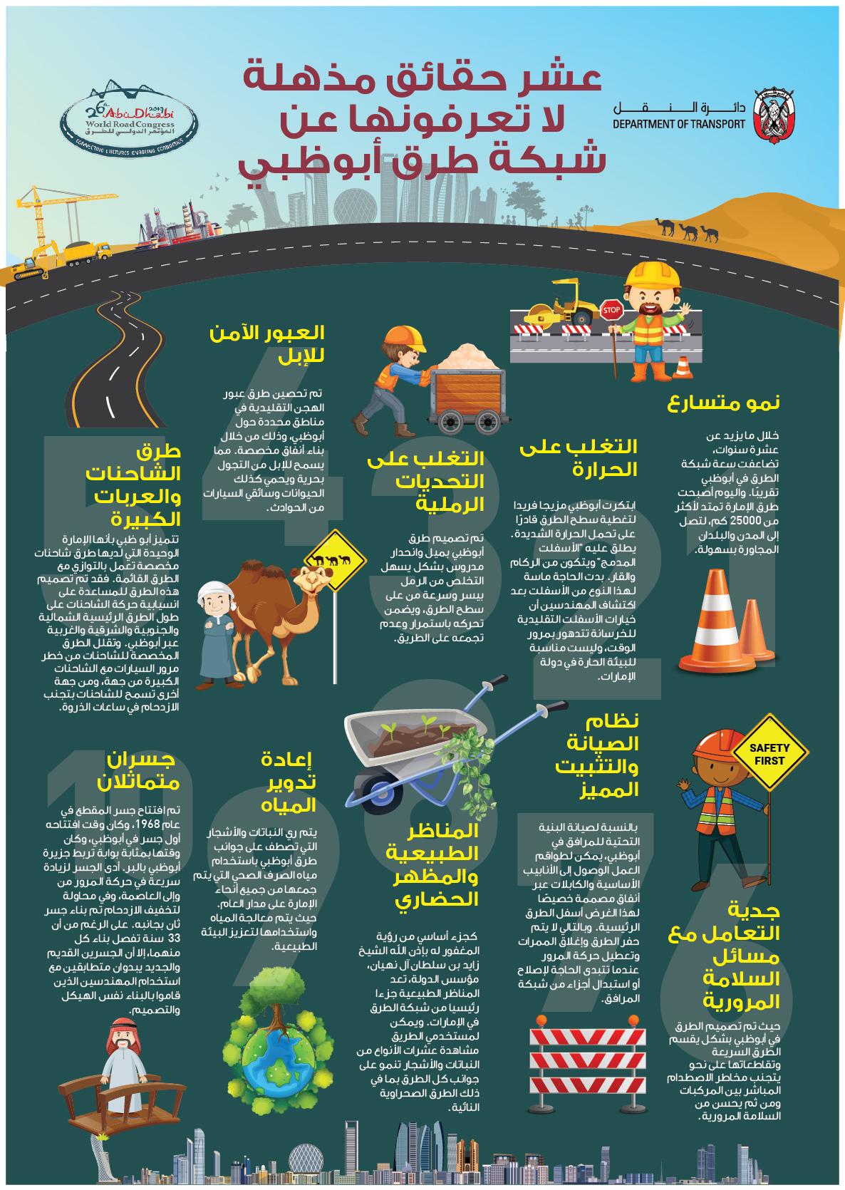 دائرة النقل : 10 حقائق مذهلة حول شبكة طرق أبوظبي عالمية المستوى