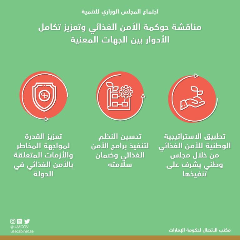 """برئاسة منصور بن زايد """" الوزاري للتنمية""""يناقش حوكمة ملف الأمن الغذائي"""