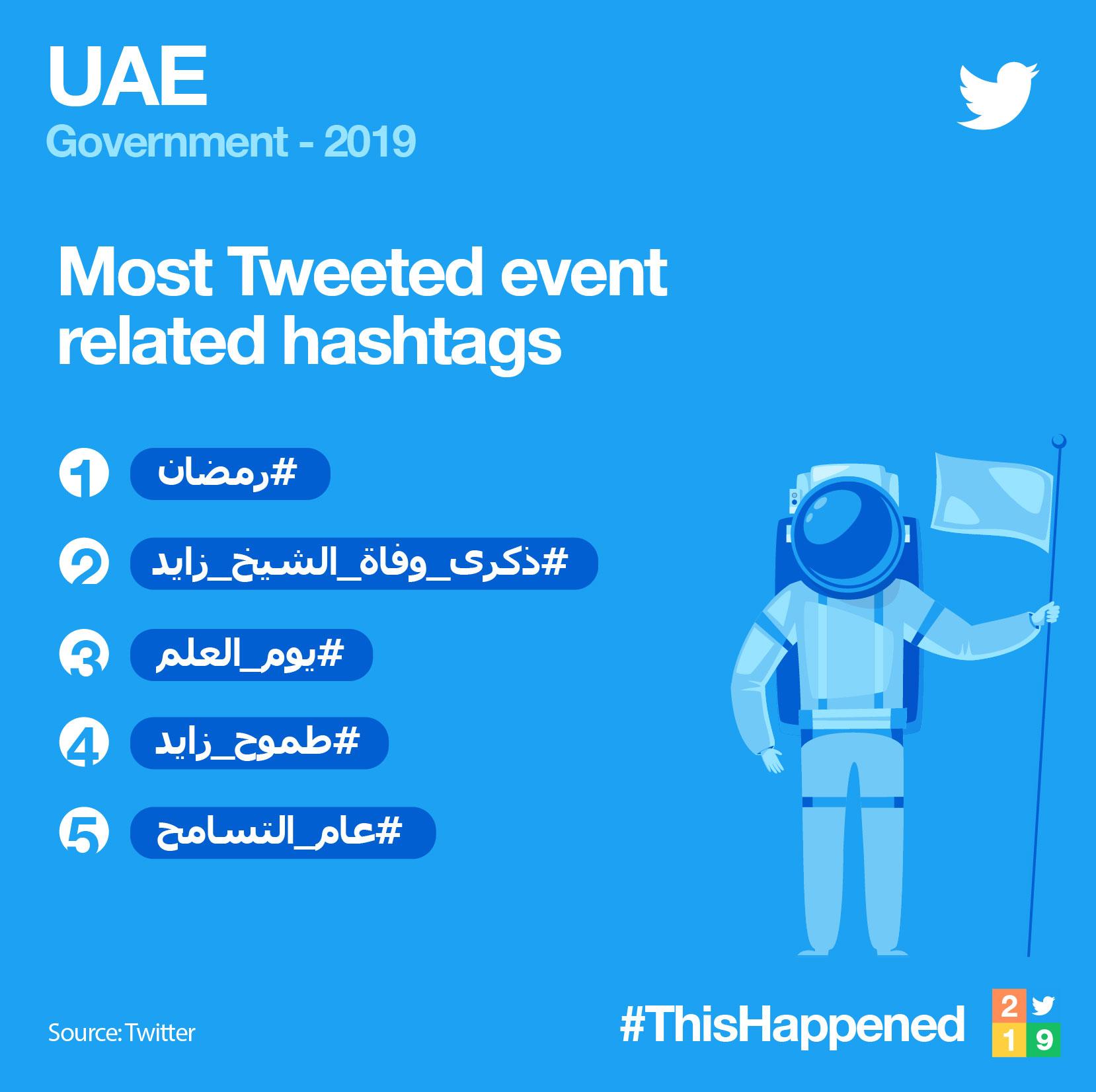 twitter infographics uae_v2-04