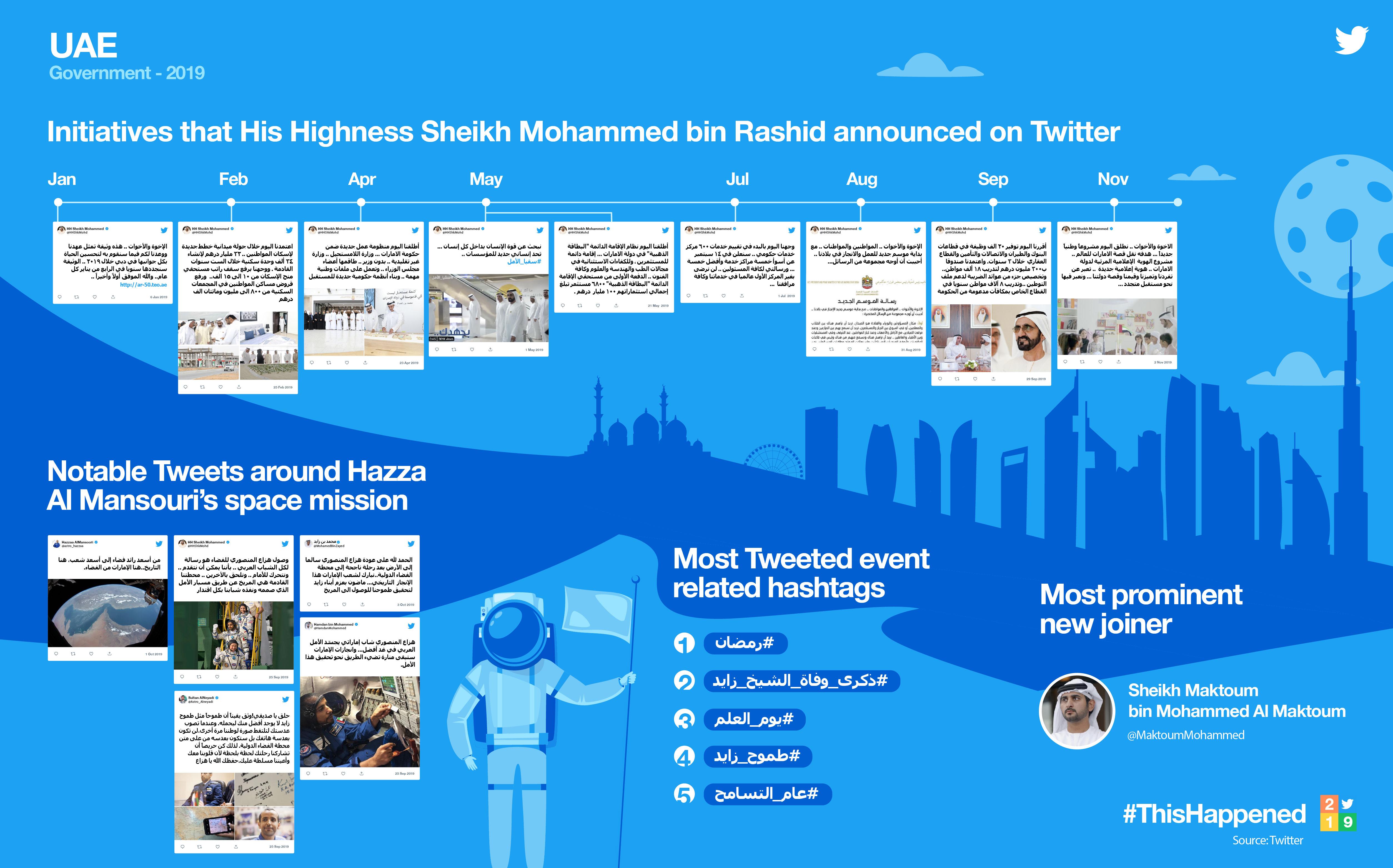 twitter infographics uae_v2-01