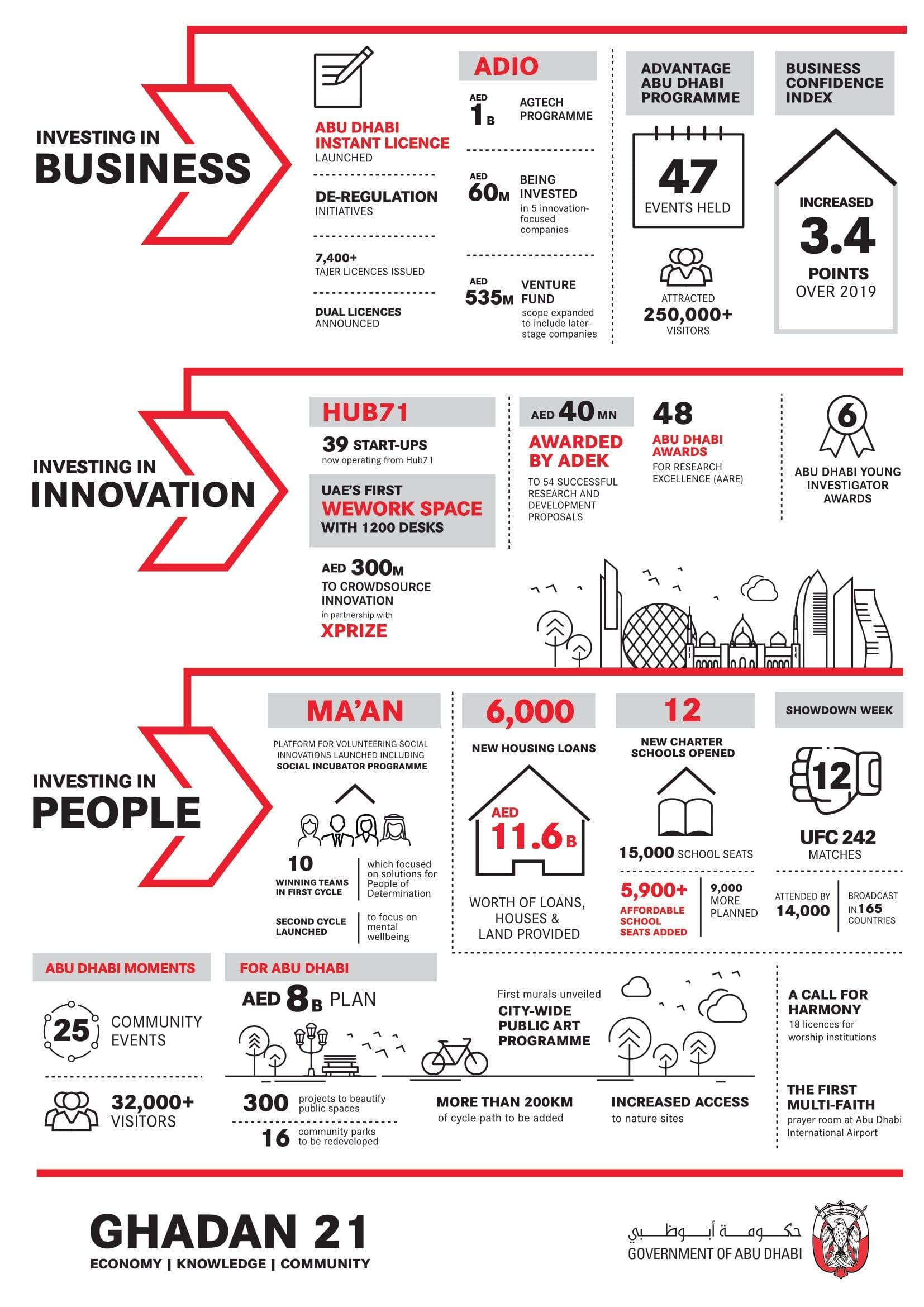 'g21-infographic-eng-full