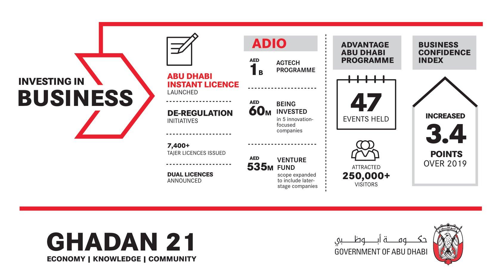 'g21-infographic-e-bus