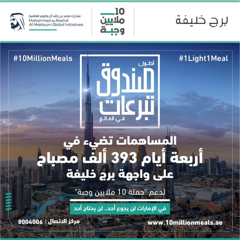 """مساهمات المتبرعين بمبادرة """" أطول صندوق تبرعات في العالم"""" تنير 46 طابقا من برج خليفة حتى الآن"""