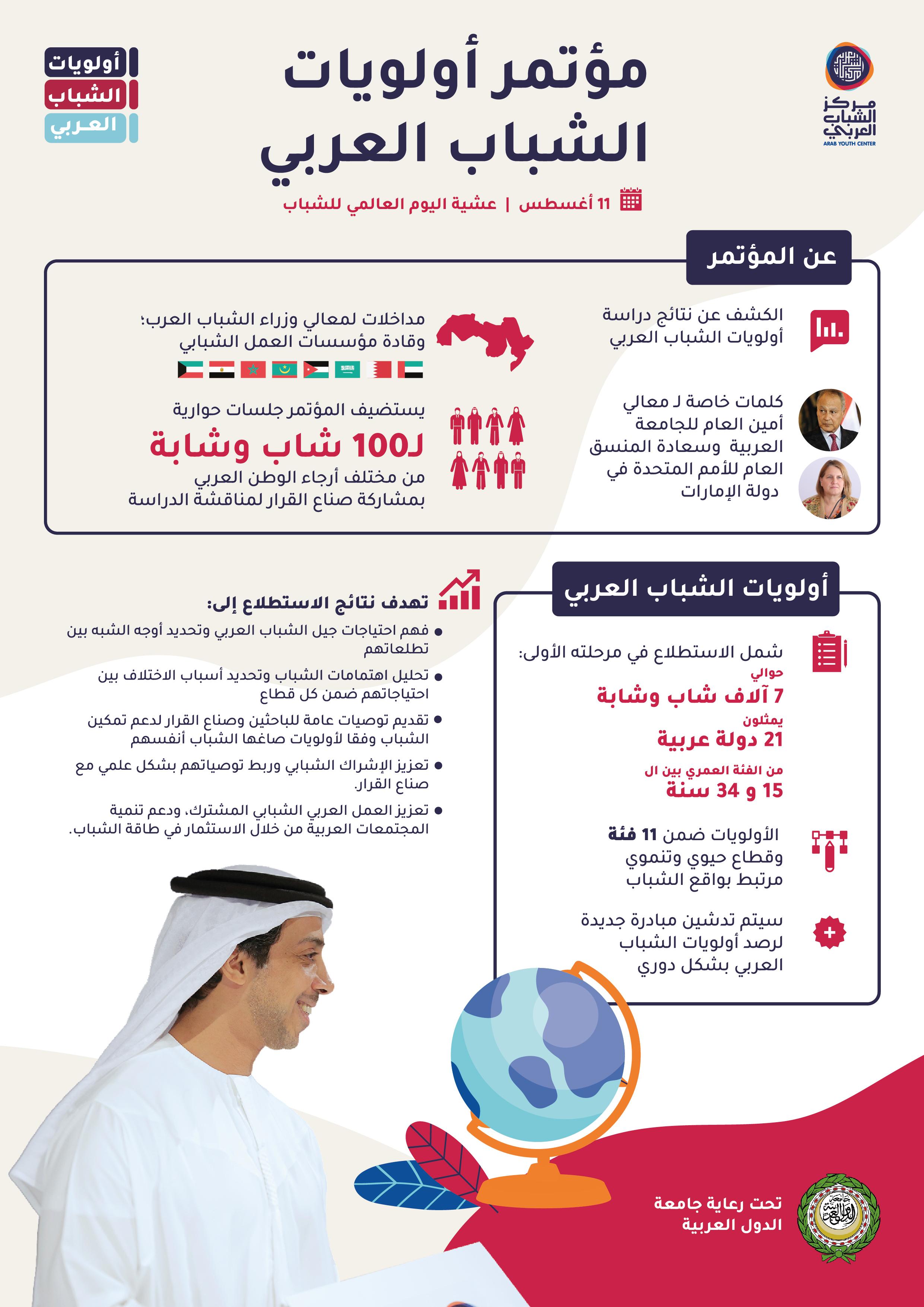 أولويات الشباب العربي- طولي