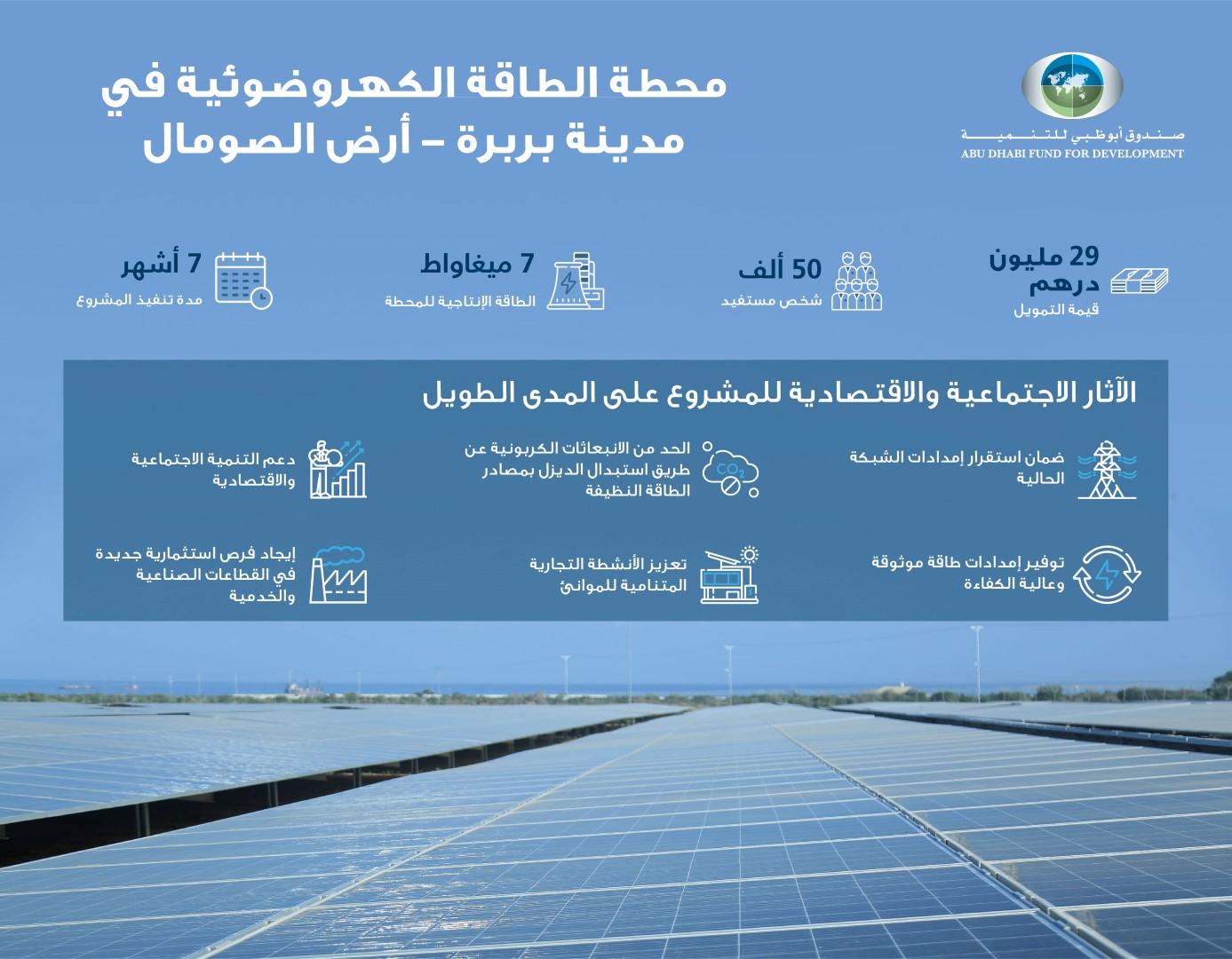 """""""أبوظبي للتنمية"""" يدشن محطة للطاقة الشمسية في أرض الصومال بسعة 7 ميغاواط"""