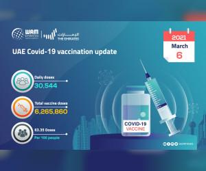 تم إعطاء 30,544 جرعة من لقاح COVID-19 خلال الـ 24 ساعة الماضية