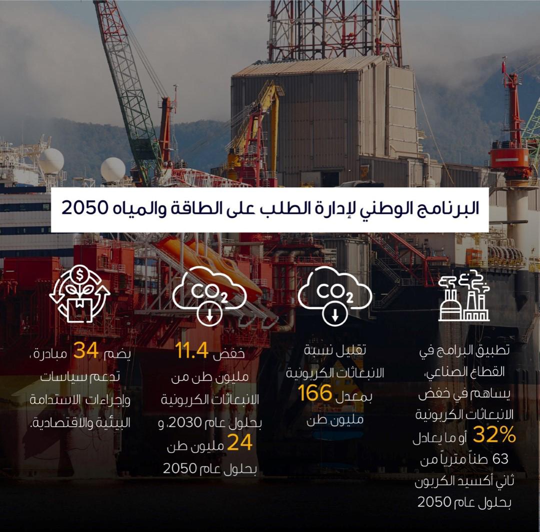 """""""الطاقة والبنية التحتية"""" : الإستدامة واحدة من القضايا التي تحرص الإمارات على تعزيزها للحد من البصمة الكربونية"""