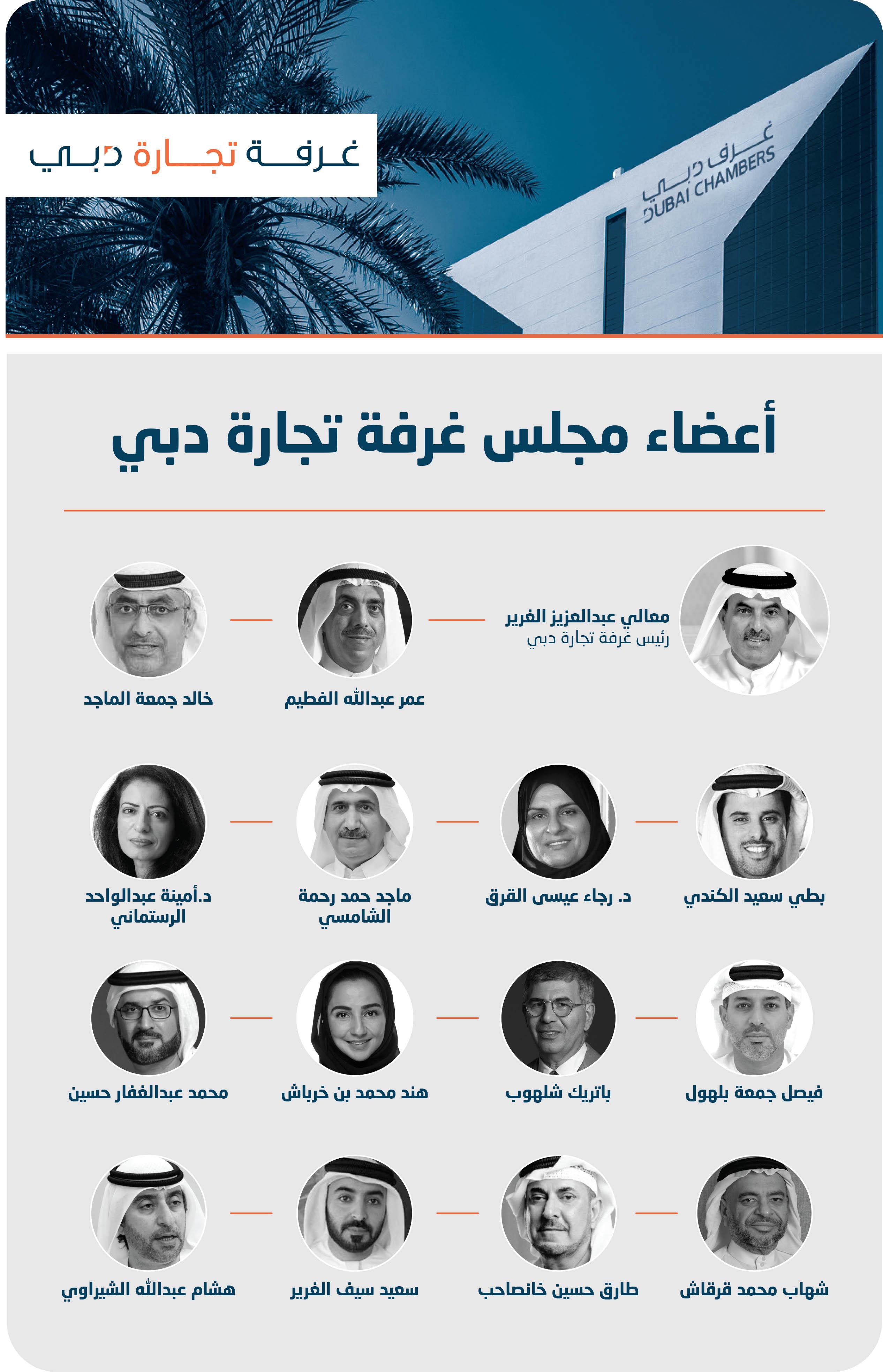 محمد بن راشد يعتمد مجلس الإدارة والمجلس الاستشاري لغرفة تجارة دبي ضمن غرف تجارة دبي الثلاث بعد الهيكلة الجديدة