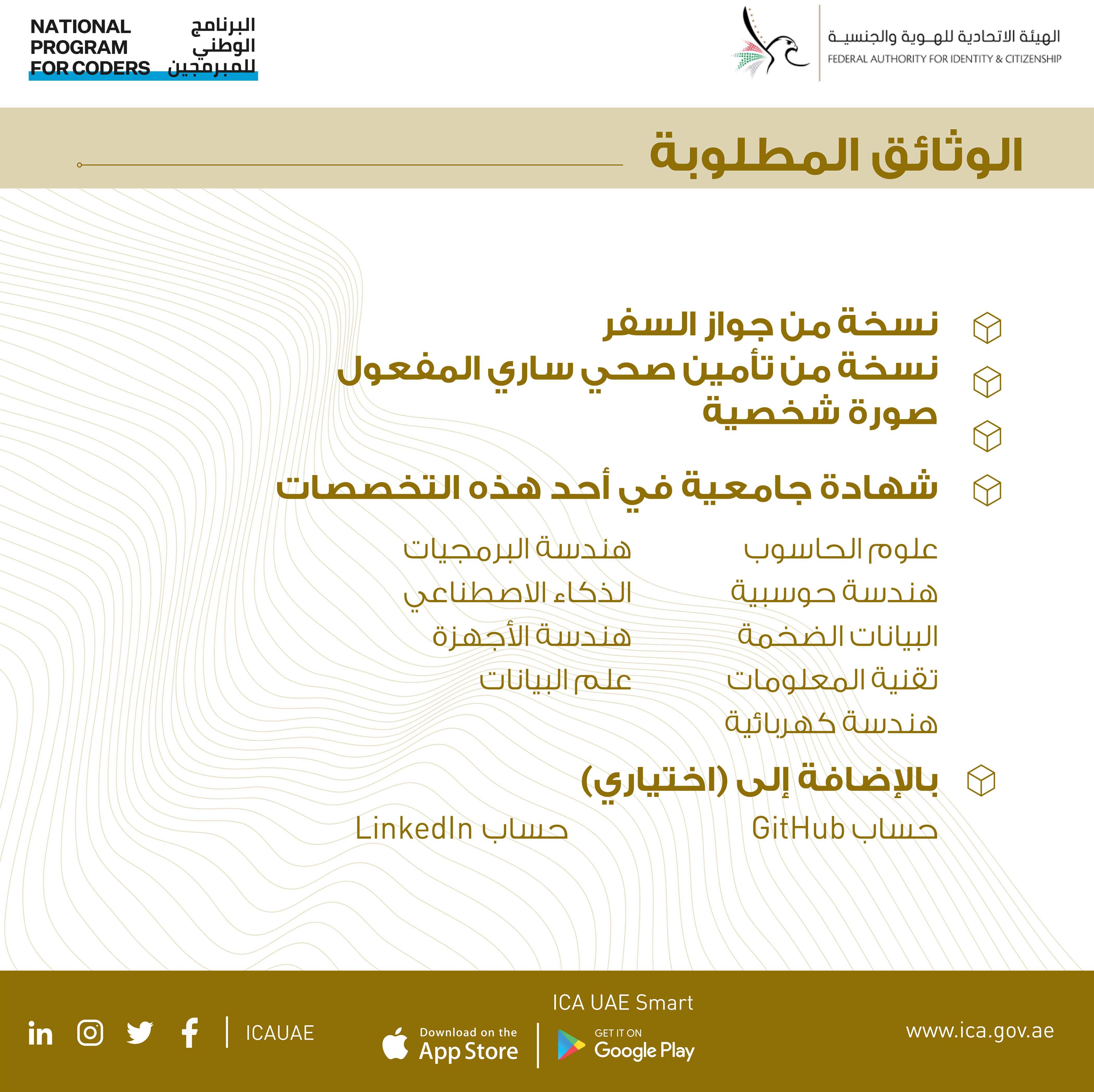 تنفيذا لتوجيهات محمد بن راشد .. الإمارات تمنح الإقامة الذهبية لـ 100 ألف مبرمج حول العالم