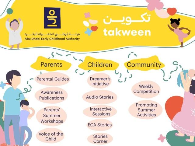 """""""أبوظبي للطفولة المبكرة"""" تكشف تفاصيل برنامجها الصيفي """"تكوين 2021"""""""