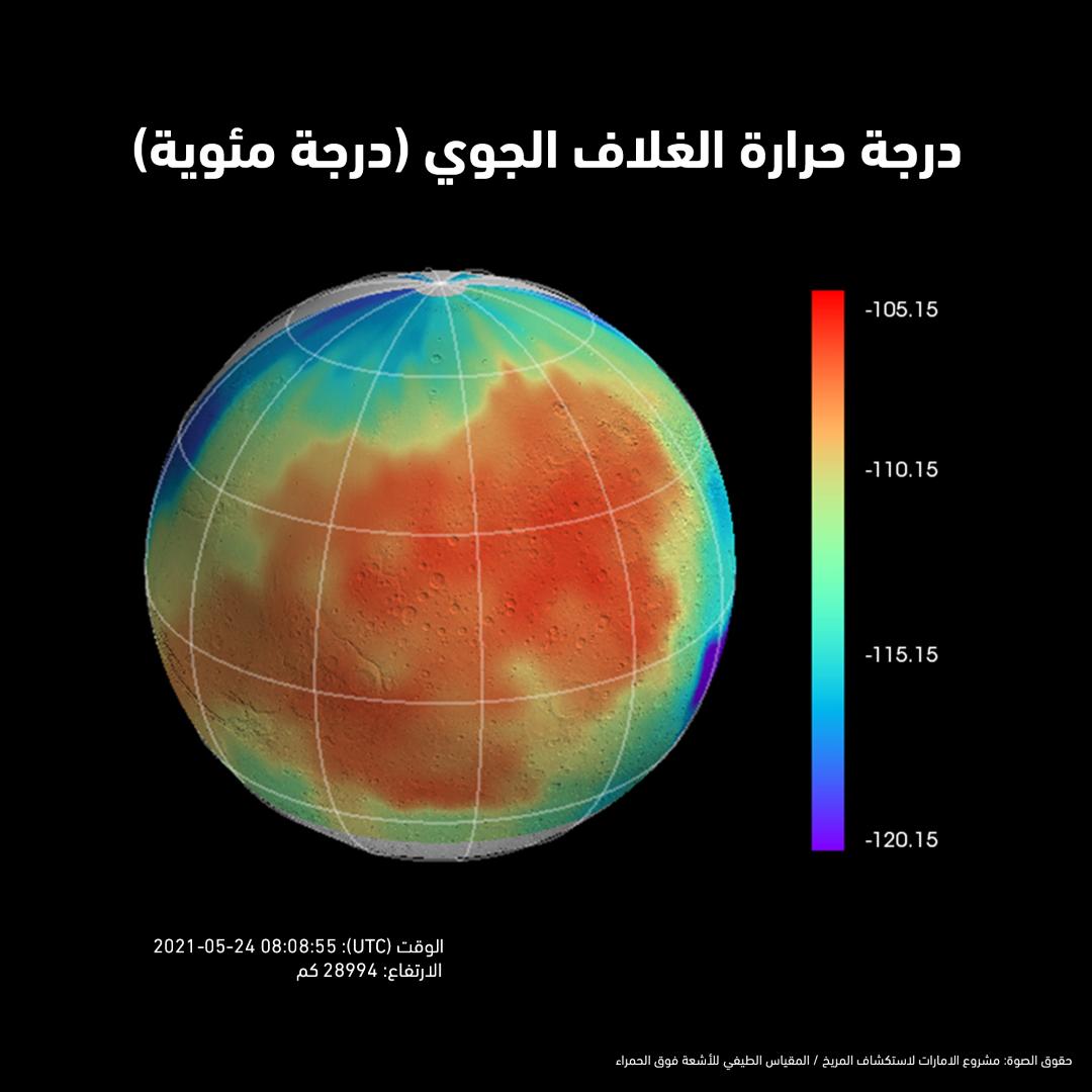 """مشروع الإمارات لاستكشاف المريخ يحتفل بمرور عام على الإطلاق الناجح لـ""""مسبار الأمل"""" كأول مهمة تقودها دولة عربية"""