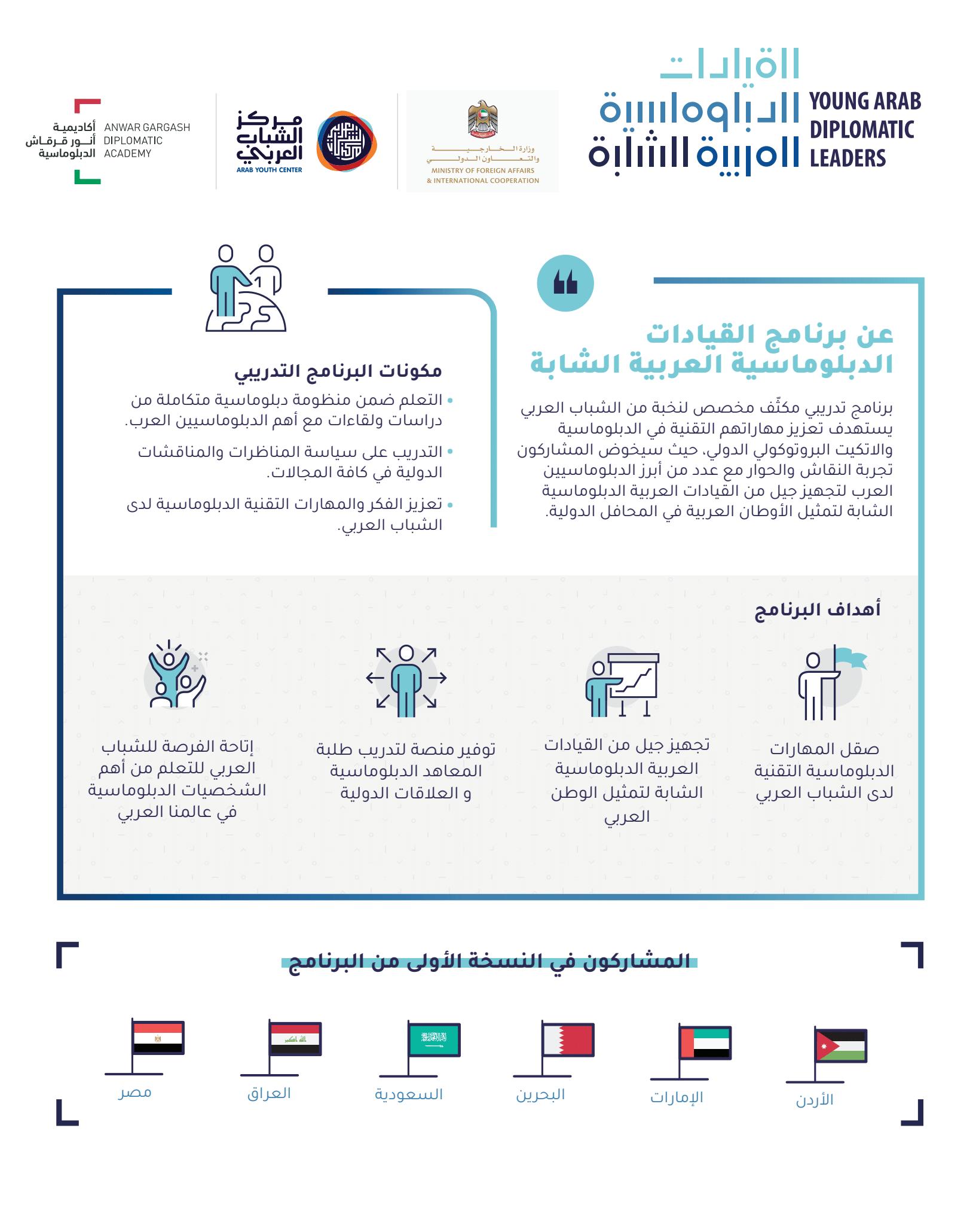 """""""مركز الشباب العربي"""" يطلق برنامج القيادات الدبلوماسية العربية الشابة"""