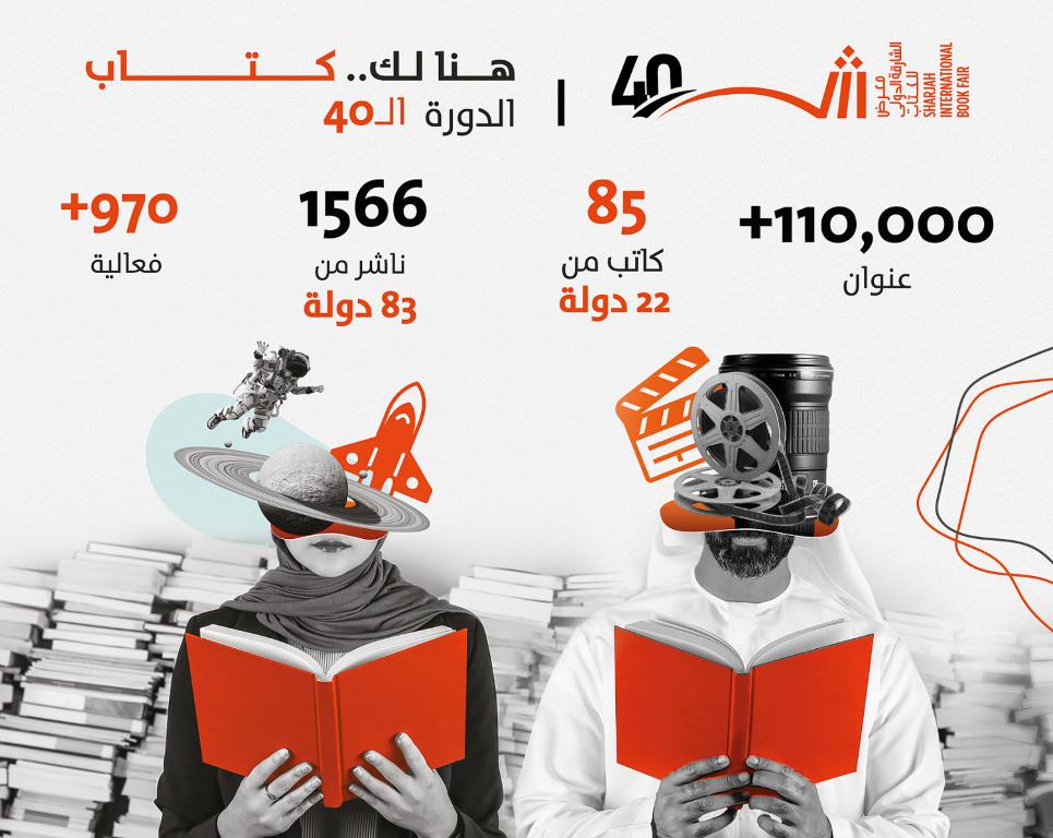 """85 كاتباً من 22 دولةً و970 فعالية الكتب في النسخة الـ 40 من """"الشارقة الدولي للكتاب"""" تحت شعار """"هنا.. لك كتاب"""""""
